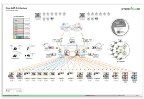 Network Diagram Store Networkdiagram