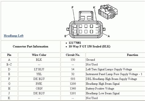 2004 Chevy Impala Headlight Wiring Diagram by I Own A 2004 Chevrolet And The High Beam Out Light Is On