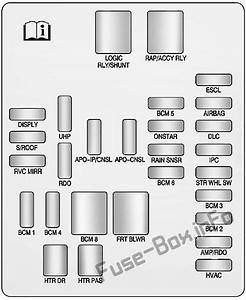 Fuse Box Diagram Cadillac Srx  2010