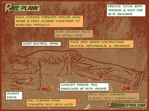 plank rkc hardstyle flexibilityrx body training