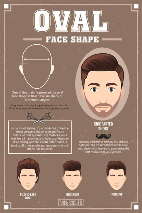 haircut      face shape menshaicutscom