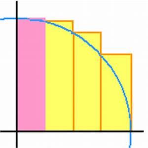 Umfang Kreis Berechnen Online : mp berechnung des kreisinhalts und kreisumfangs matroids matheplanet ~ Themetempest.com Abrechnung
