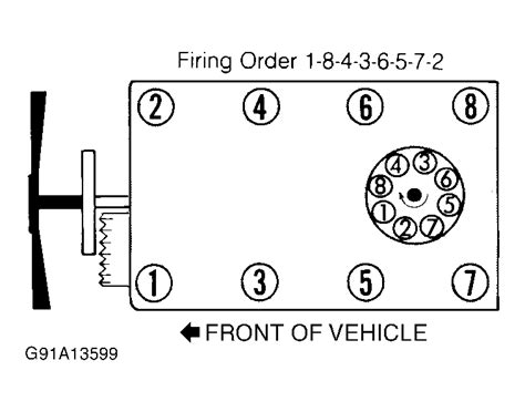i need a wiring diagram for 93 chevy half tondistributor