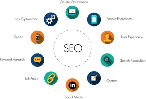 seo definition in marketing search engine optimization for hyper local service pages