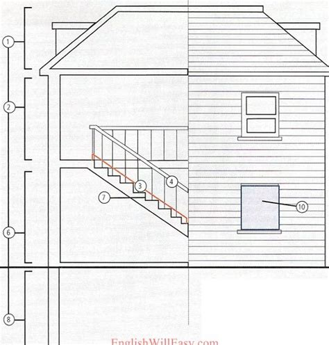 On Deck Dictionary by Picture Dictionary Floor Plan