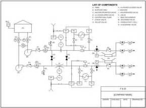 similiar pipe flow diagram keywords, Wiring diagram