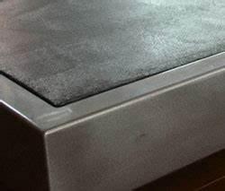 Relooker Un Meuble En Pin Pour Lui Donner Un Côté Contemporain : relooker un meuble avec du beton cire fiche conseils ~ Carolinahurricanesstore.com Idées de Décoration