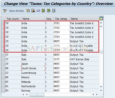 sap tax category table mass update of tax classification material in material