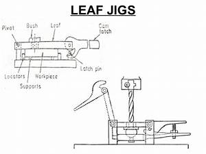 Types of jigs and fixtures