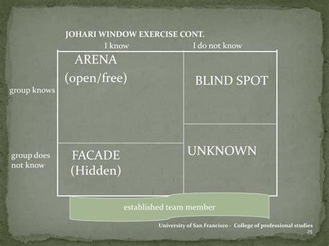 johari window powerpoint  id