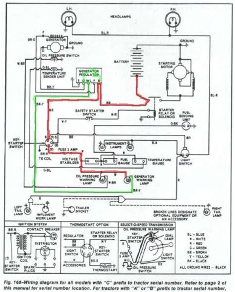 manual  system jubilee hydraulic basic coil