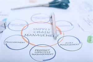 Image De Stylo Et De Ciseaux Sur Le Diagramme De Supply Chain Management Image Stock