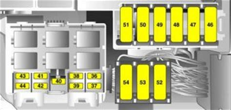 Fuse Box For Vauxhall Combo by Vauxhall Combo Fuse Box Free Car Wiring Diagrams