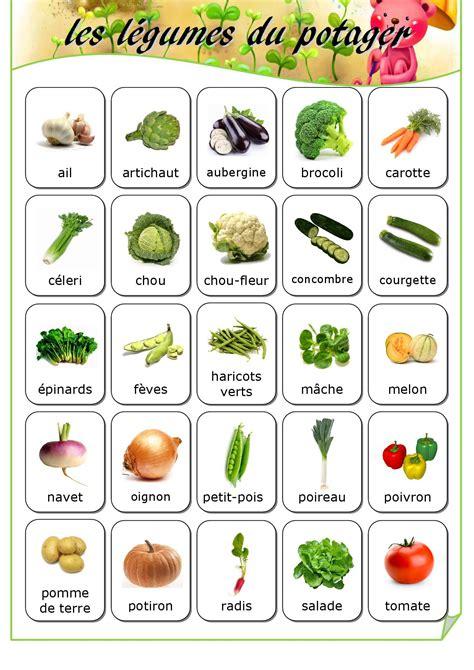 classement ecole de cuisine vocabulaire fiches de préparations cycle1 cycle 2 ulis