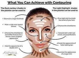 A Contouring Kit For Beginners That Instructs Mere Mortals
