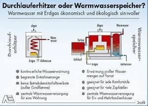 Durchlauferhitzer Warmwasserspeicher Kostenvergleich : eco news ~ Orissabook.com Haus und Dekorationen