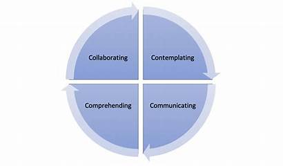 Conflict Wise Organization