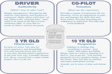 Personalityhacker.com-car-model-isfp-personality-type