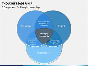 Thought Leadership Powerpoint Template