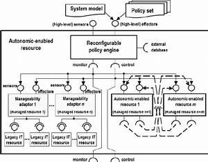 Basic Engine Component Diagram