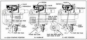 Holley Electric Choke Wiring