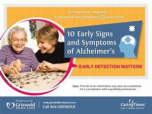 10 Early Signs and Symptoms of Alzheimer's Disease