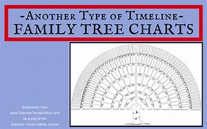 Family Tree Charts  U2013 Another Type Of Timeline