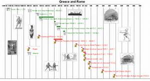 Timeline of Greek Astronomy (page 2) - Pics about space