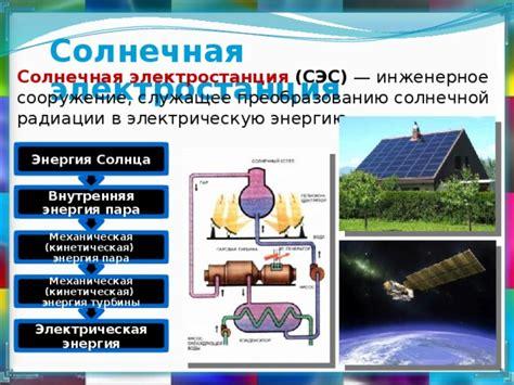 Солнечные батареи виды цены преимущества и окупаемость