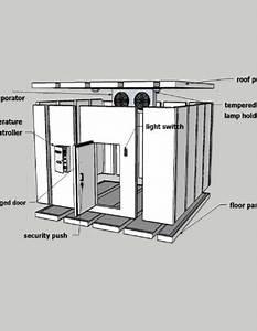 Diy Cold Rooms
