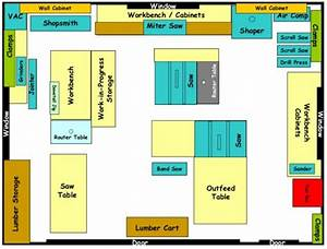 Jack Loganbill U0026 39 S Shop Layout