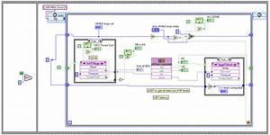 Ip Node Fir In Virtex 5 Sctl Outputs All Zeros  Fir