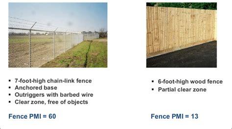 foot wood fence diagram woodsinfo