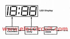Big Digital Clock Circuit Without Microcontroller