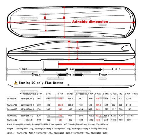 thule pacific 200 dimensions courroie de transport