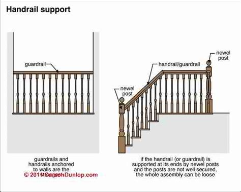 Deck Baluster Spacing Code Canada by Design Build Specifications For Stairway Railings