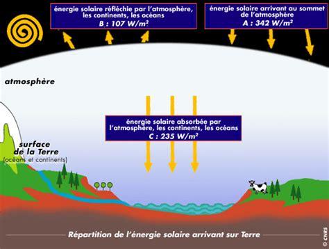 incandescence du soleil et brillance de la lune l islam authentique selon le qou ran et la