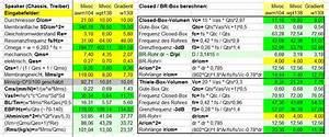 Volumen Rohr Berechnen : lautsprecher ~ Themetempest.com Abrechnung
