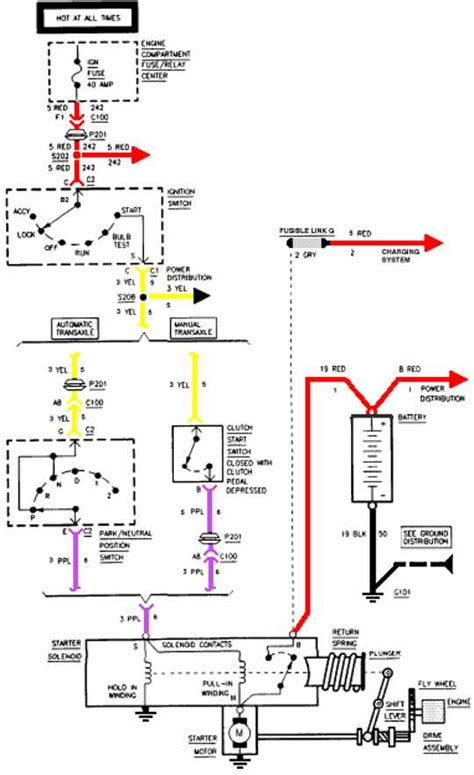 Starter Wiring Diagram Schematic by Chevrolet Cavalier 1995 Starting System Schematic Diagram