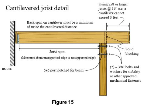 Floor Joist Spacing Requirements by How Do I Attach A Ledger For A 2nd Story Deck If There