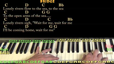 Piano Cover Lesson In G With Chords