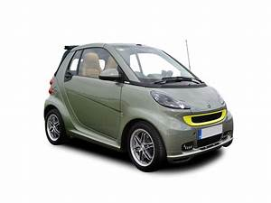Smart Fortwo Cabriolet : smart fortwo cabriolet passion photos and comments www ~ Jslefanu.com Haus und Dekorationen