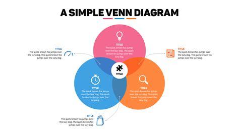 Here How Make Stunning Venn Diagram Powerpoint