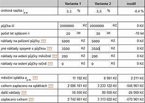Tzb info kalkulačka