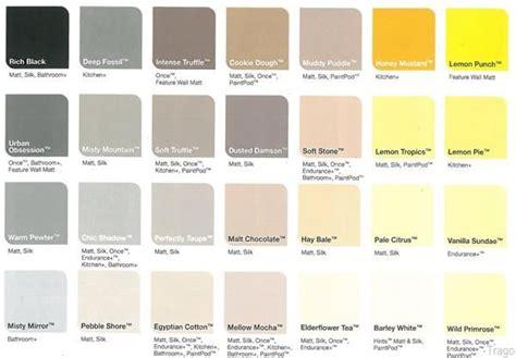 Dulux Bathroom Paint Colour Chart