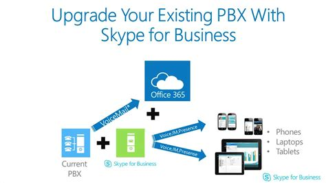 upgrade your pbx with skype for business microsoft in government slg tv channel 9
