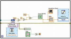 Getting Started With Ulx For Ni Labview Part 3   Example