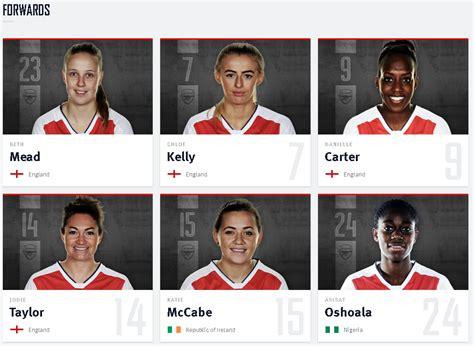 Arsenal FC Women's Apparel, Arsenal Ladies Jerseys, Clothing | Fanatics