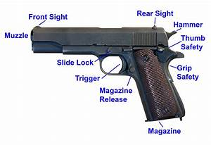 How To Shoot A Handgun  Pistol