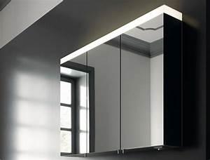 Alibert Spiegelschrank Ikea : 17 best ideas about alibert spiegelschrank on pinterest ikea k chenh ngeschr nke keller ~ Markanthonyermac.com Haus und Dekorationen